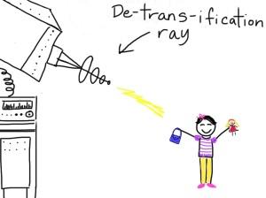 detransification