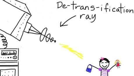 detransification3